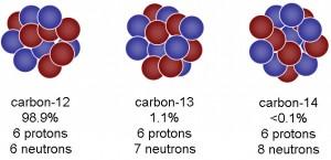 同位素是化合物的重要特征之一,在质谱分析中其可用于推断元素组成和电荷数量。