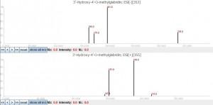 3'-羟基-4'-O-甲基光杆草定的质谱图