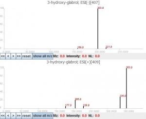 3-羟基光甘草醇的正负离子质谱图