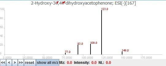 同型原儿茶酸的负离子质谱图