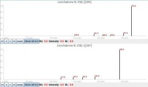 甘草查儿酮B的正负离子质谱图