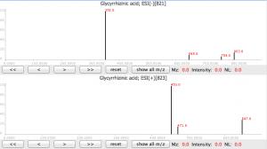 甘草酸的正负离子质谱图