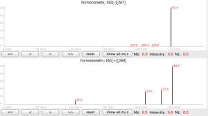 芒柄花素的质谱图