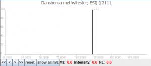 丹参素甲醚的质谱图