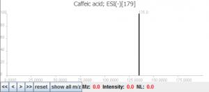 咖啡酸二级质谱图
