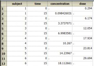 群体酶动力学计算需要的数据格式