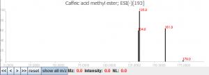 咖啡酸甲酯的二级质谱图