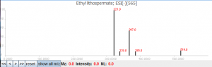 紫草酸乙酯的二级质谱图