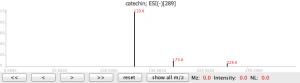 儿茶酚的二级质谱图