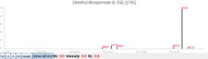 紫草酸B二甲酯的二级质谱图