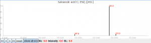 丹酚酸C的二级质谱图