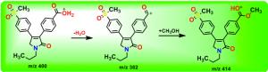 M2在离子阱内与甲醇反应的机理
