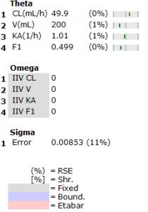 IV_IG_Results